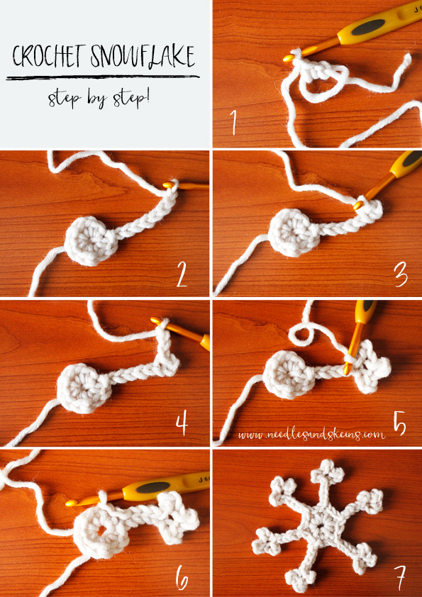 snowflake step by step